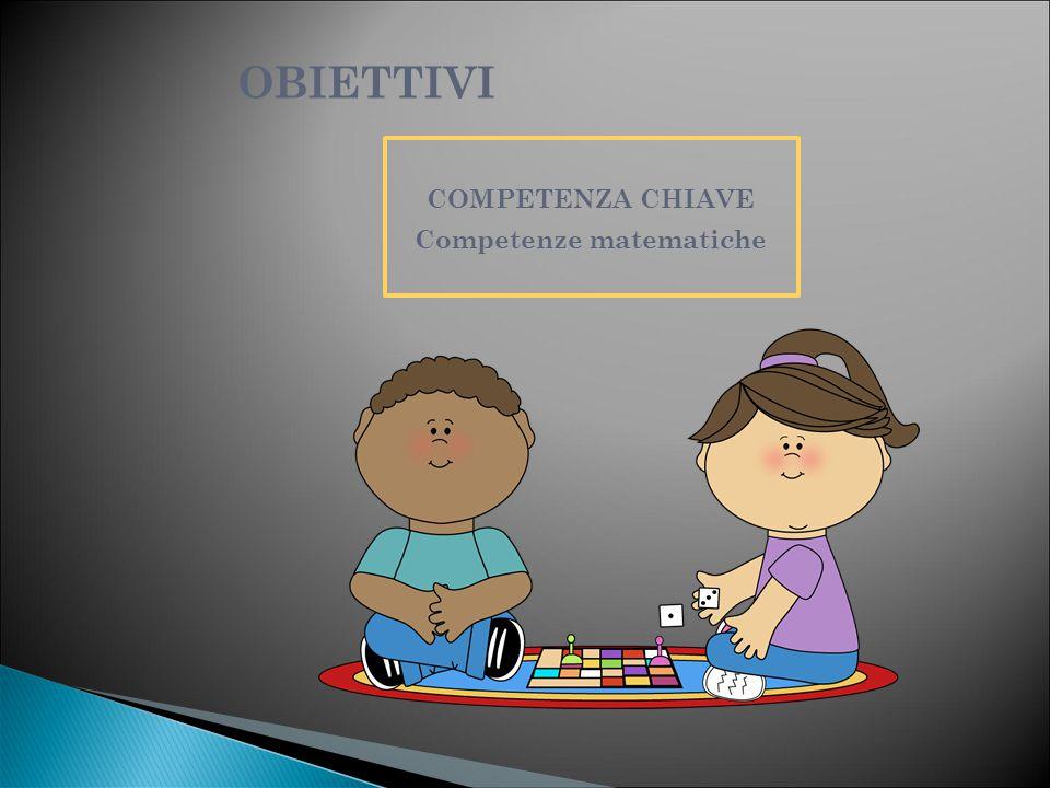 OBIETTIVI COMPETENZA CHIAVE Competenze matematiche