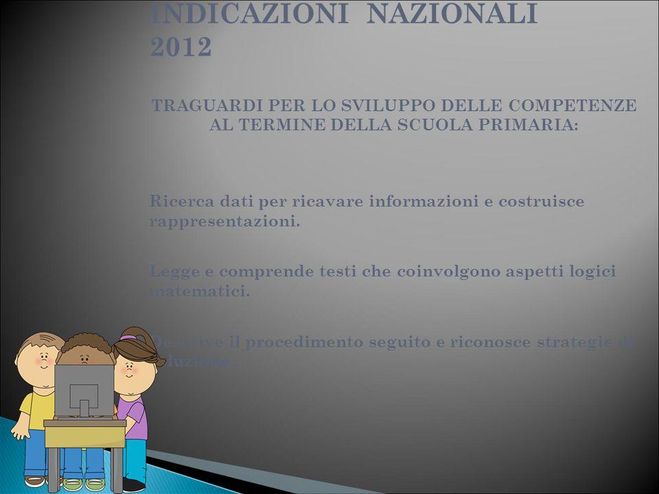 INDICAZIONI NAZIONALI 2012 TRAGUARDI PER LO SVILUPPO DELLE COMPETENZE AL TERMINE DELLA SCUOLA PRIMARIA: Ricerca dati per ricavare informazioni e costr