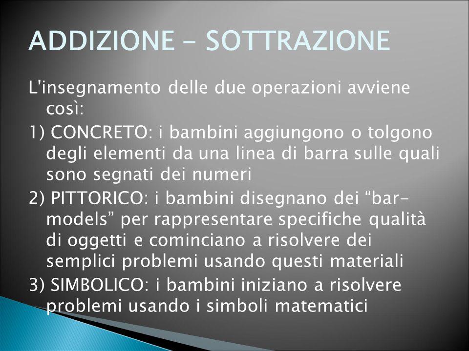 ADDIZIONE - SOTTRAZIONE L'insegnamento delle due operazioni avviene così: 1) CONCRETO: i bambini aggiungono o tolgono degli elementi da una linea di b