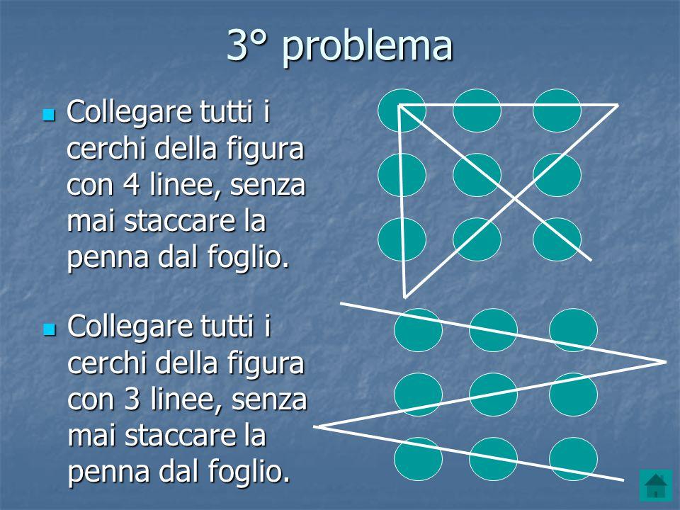 3° problema Collegare tutti i cerchi della figura con 4 linee, senza mai staccare la penna dal foglio. Collegare tutti i cerchi della figura con 4 lin