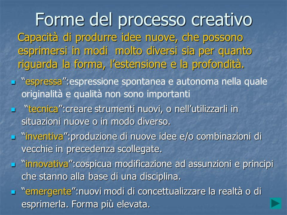 """Forme del processo creativo """"espressa"""": """"espressa"""":espressione spontanea e autonoma nella quale originalità e qualità non sono importanti """"tecnica"""":cr"""