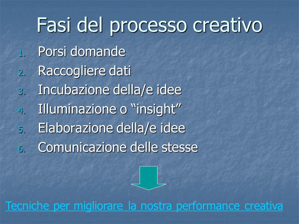 """1. Porsi domande 2. Raccogliere dati 3. Incubazione della/e idee 4. Illuminazione o """"insight"""" 5. Elaborazione della/e idee 6. Comunicazione delle stes"""