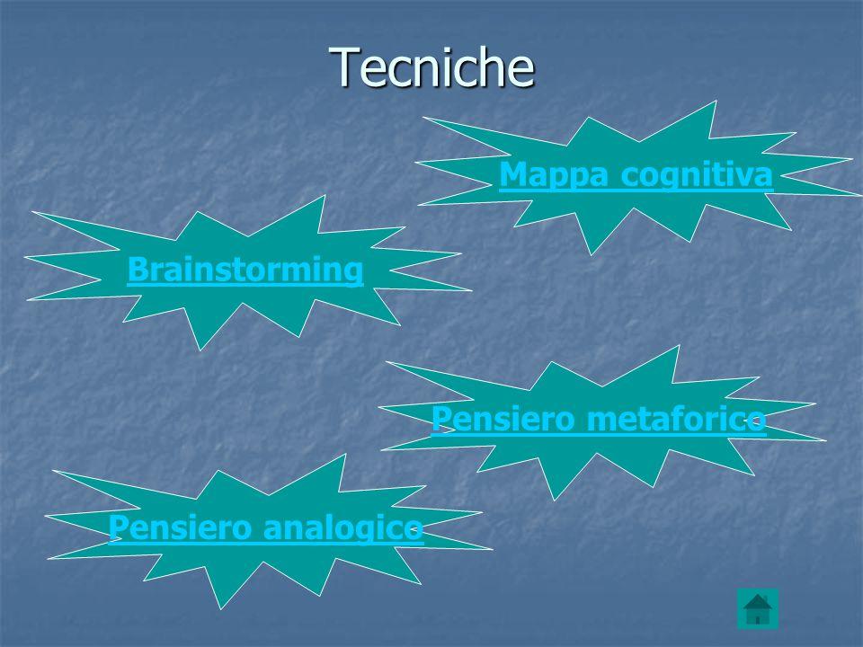 Tecniche Brainstorming Pensiero metaforico Pensiero analogico Mappa cognitiva