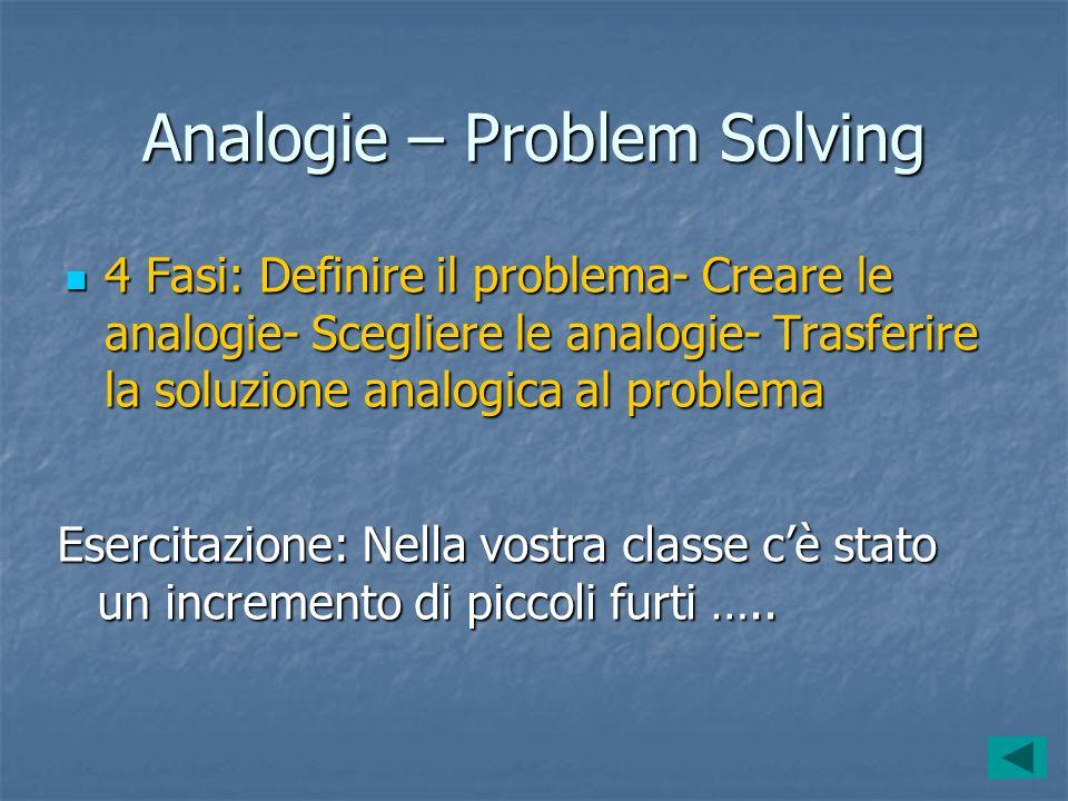 Analogie – Problem Solving 4 Fasi: Definire il problema- Creare le analogie- Scegliere le analogie- Trasferire la soluzione analogica al problema 4 Fa