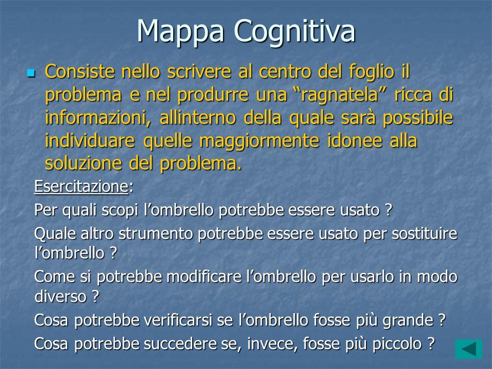 """Mappa Cognitiva Consiste nello scrivere al centro del foglio il problema e nel produrre una """"ragnatela"""" ricca di informazioni, allinterno della quale"""