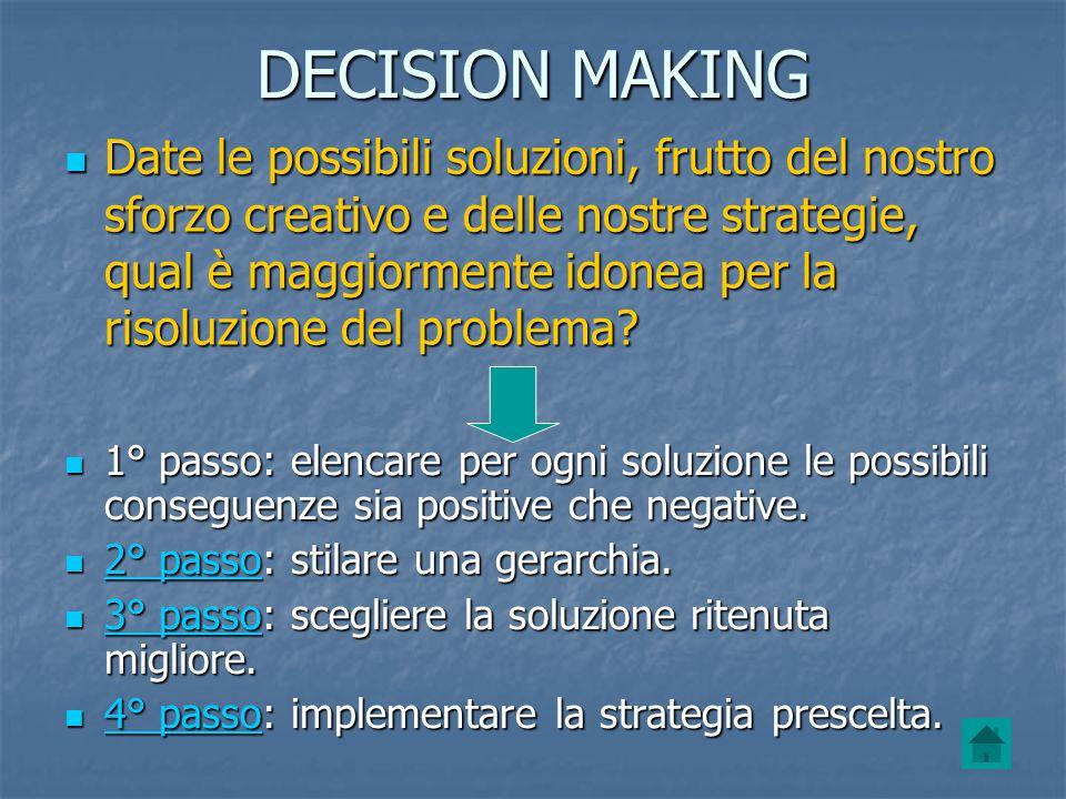 DECISION MAKING 1° passo: elencare per ogni soluzione le possibili conseguenze sia positive che negative. 1° passo: elencare per ogni soluzione le pos