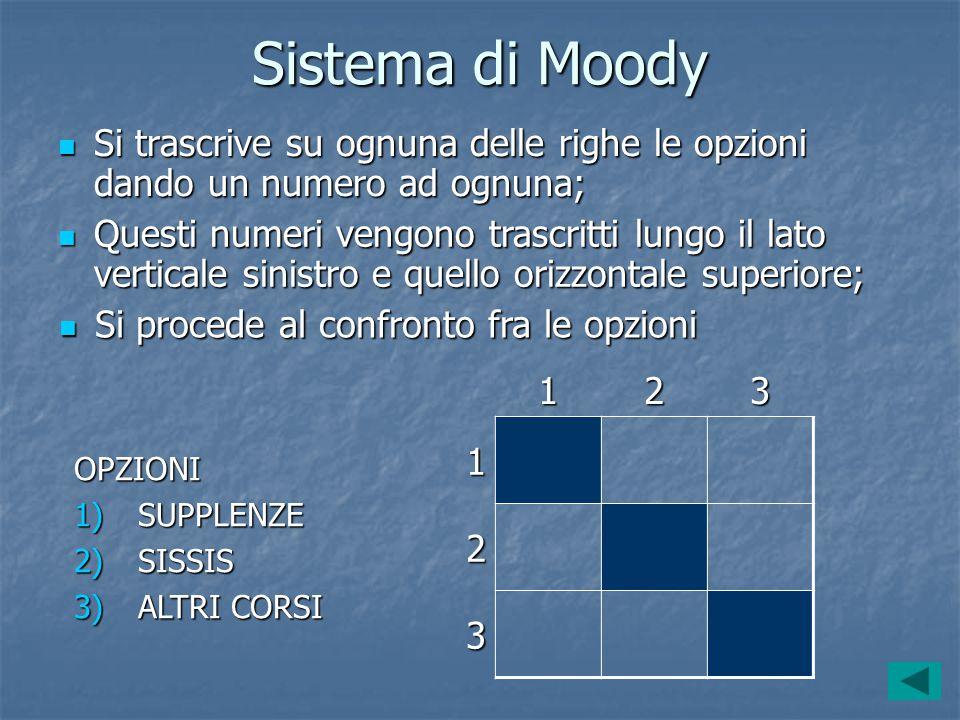 Sistema di Moody Si trascrive su ognuna delle righe le opzioni dando un numero ad ognuna; Si trascrive su ognuna delle righe le opzioni dando un numer