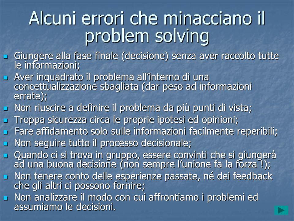Alcuni errori che minacciano il problem solving Giungere alla fase finale (decisione) senza aver raccolto tutte le informazioni; Giungere alla fase fi