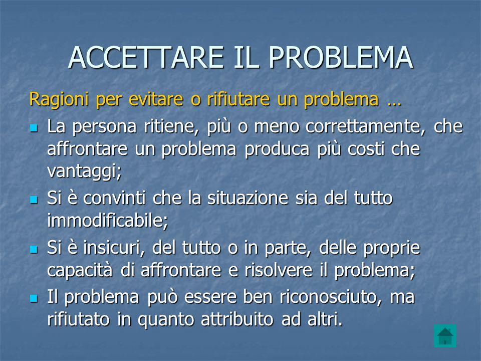 ACCETTARE IL PROBLEMA Ragioni per evitare o rifiutare un problema … La persona ritiene, più o meno correttamente, che affrontare un problema produca p
