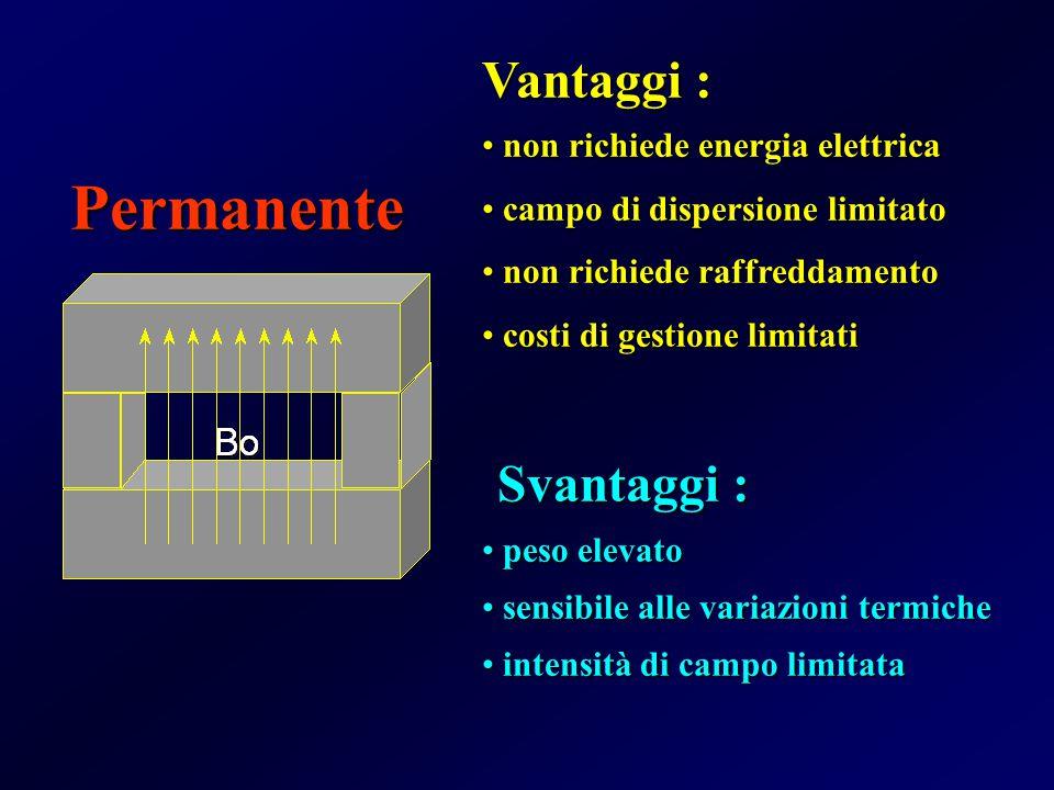 Vantaggi : non richiede energia elettrica non richiede energia elettrica campo di dispersione limitato campo di dispersione limitato non richiede raff