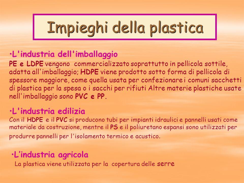 Impieghi della plastica L industria dell imballaggio PE e LDPE vengono commercializzato soprattutto in pellicola sottile, adatta all imballaggio; HDPE viene prodotto sotto forma di pellicola di spessore maggiore, come quella usata per confezionare i comuni sacchetti di plastica per la spesa o i sacchi per rifiuti Altre materie plastiche usate nell imballaggio sono PVC e PP.