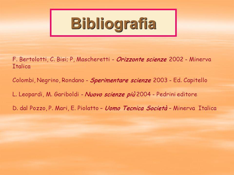 Bibliografia F.Bertolotti, C.