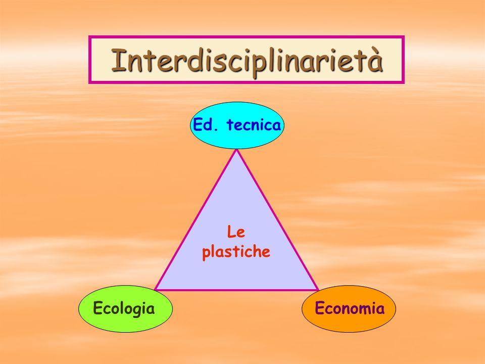 Le plastiche Ecologia Ed. tecnica Economia Interdisciplinarietà