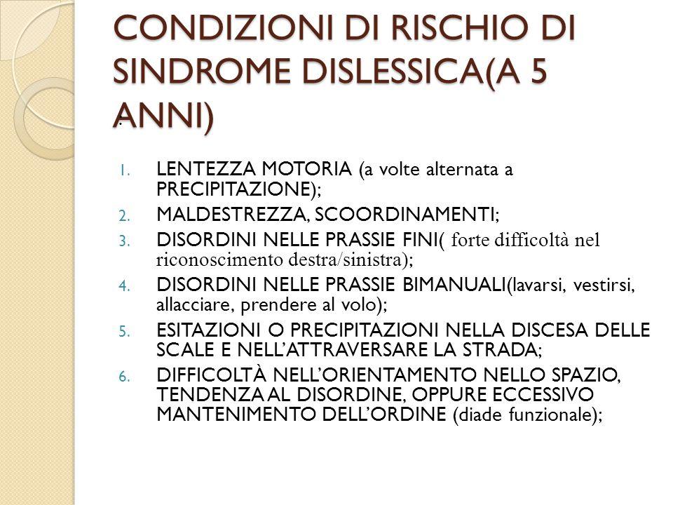 CONDIZIONI DI RISCHIO DI SINDROME DISLESSICA(A 5 ANNI) : 1. LENTEZZA MOTORIA (a volte alternata a PRECIPITAZIONE); 2. MALDESTREZZA, SCOORDINAMENTI; 3.