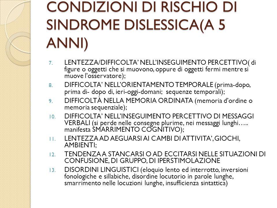 CONDIZIONI DI RISCHIO DI SINDROME DISLESSICA(A 5 ANNI) 7. LENTEZZA/DIFFICOLTA' NELL'INSEGUIMENTO PERCETTIVO( di figure o oggetti che si muovono, oppur