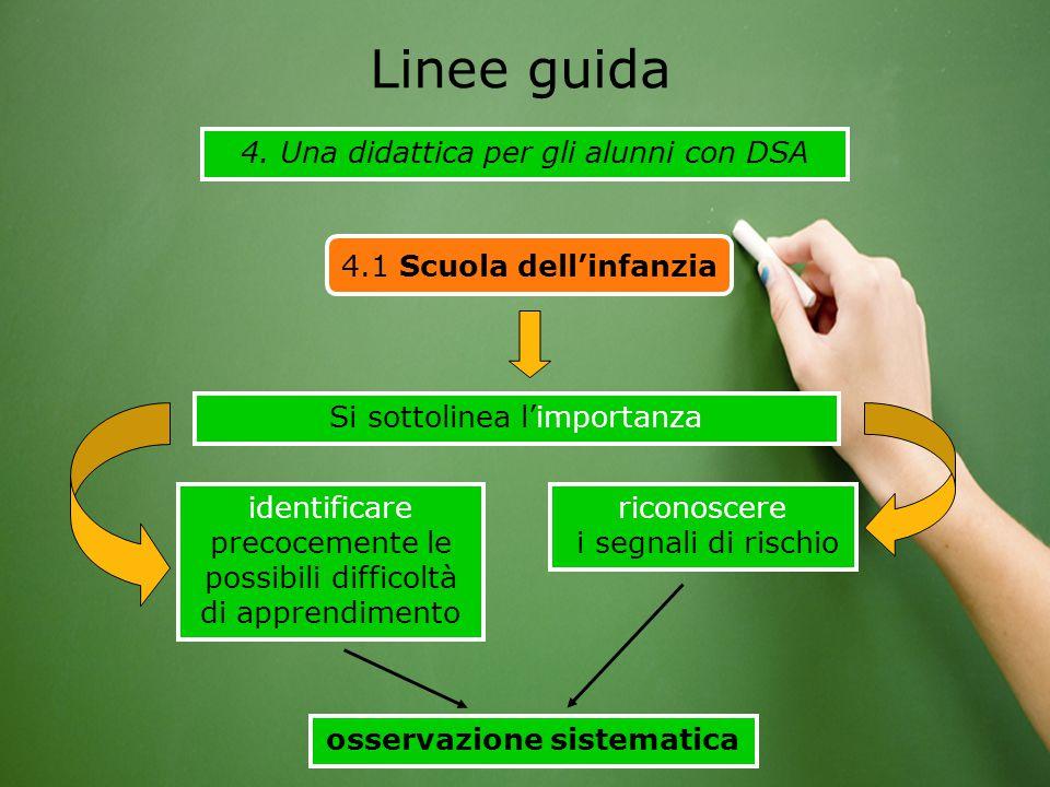 4. Una didattica per gli alunni con DSA Linee guida identificare precocemente le possibili difficoltà di apprendimento 4.1 Scuola dell'infanzia Si sot
