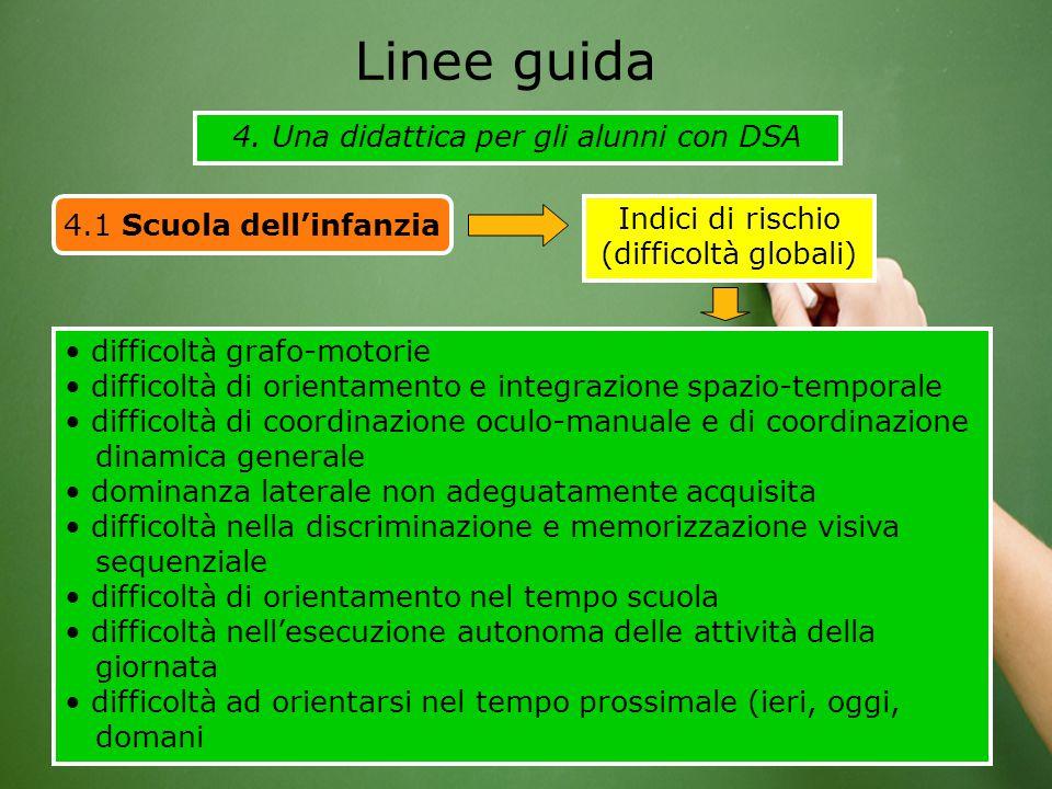 4. Una didattica per gli alunni con DSA Linee guida 4.1 Scuola dell'infanzia Indici di rischio (difficoltà globali) difficoltà grafo-motorie difficolt
