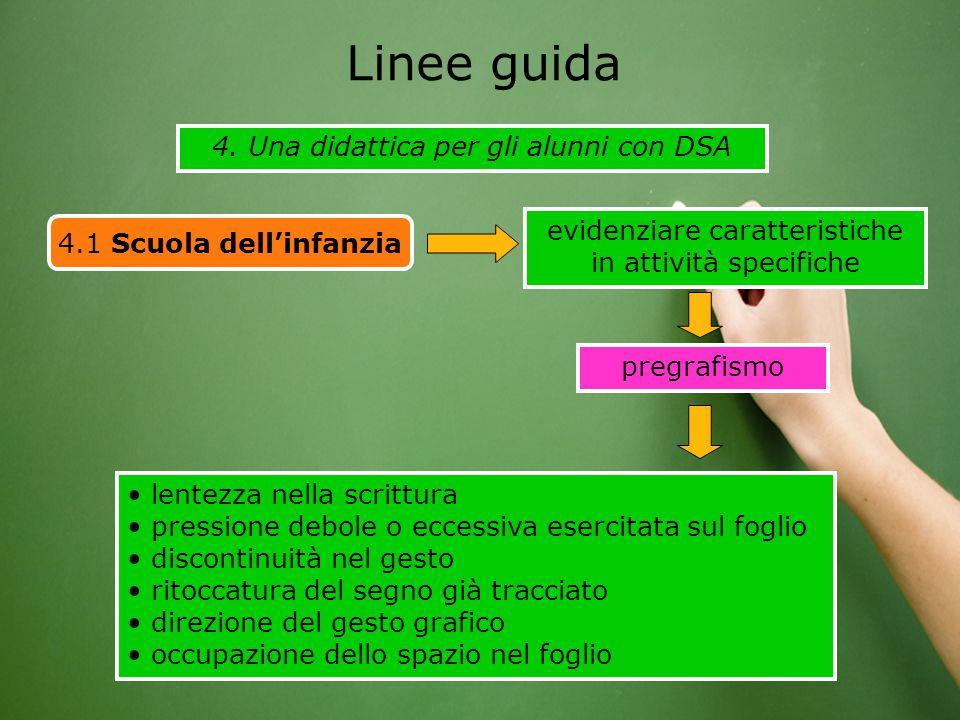4. Una didattica per gli alunni con DSA Linee guida 4.1 Scuola dell'infanzia evidenziare caratteristiche in attività specifiche lentezza nella scrittu