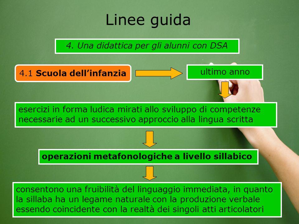 4. Una didattica per gli alunni con DSA Linee guida 4.1 Scuola dell'infanzia ultimo anno operazioni metafonologiche a livello sillabico esercizi in fo