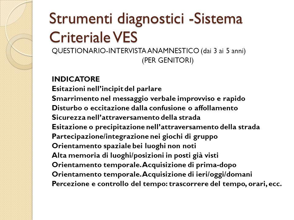 Strumenti diagnostici -Sistema Criteriale VES QUESTIONARIO-INTERVISTA ANAMNESTICO (dai 3 ai 5 anni) (PER GENITORI) INDICATORE Esitazioni nell'incipit