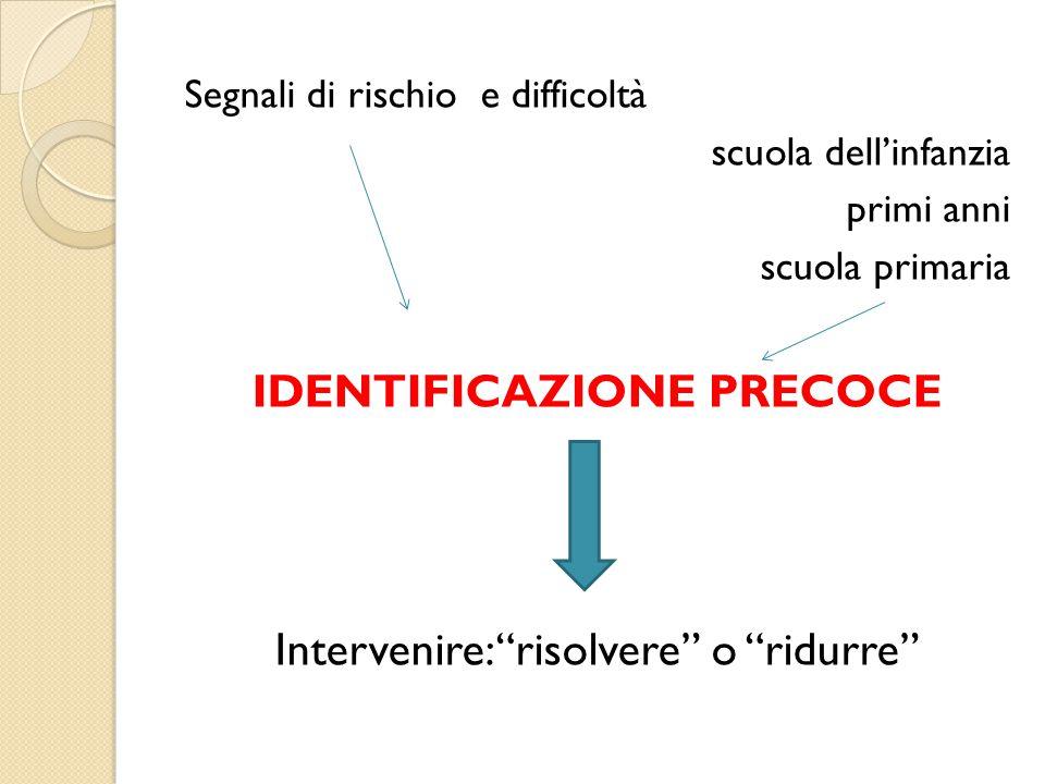 CONDIZIONI DI RISCHIO DI SINDROME DISLESSICA(A 5 ANNI) : 1.