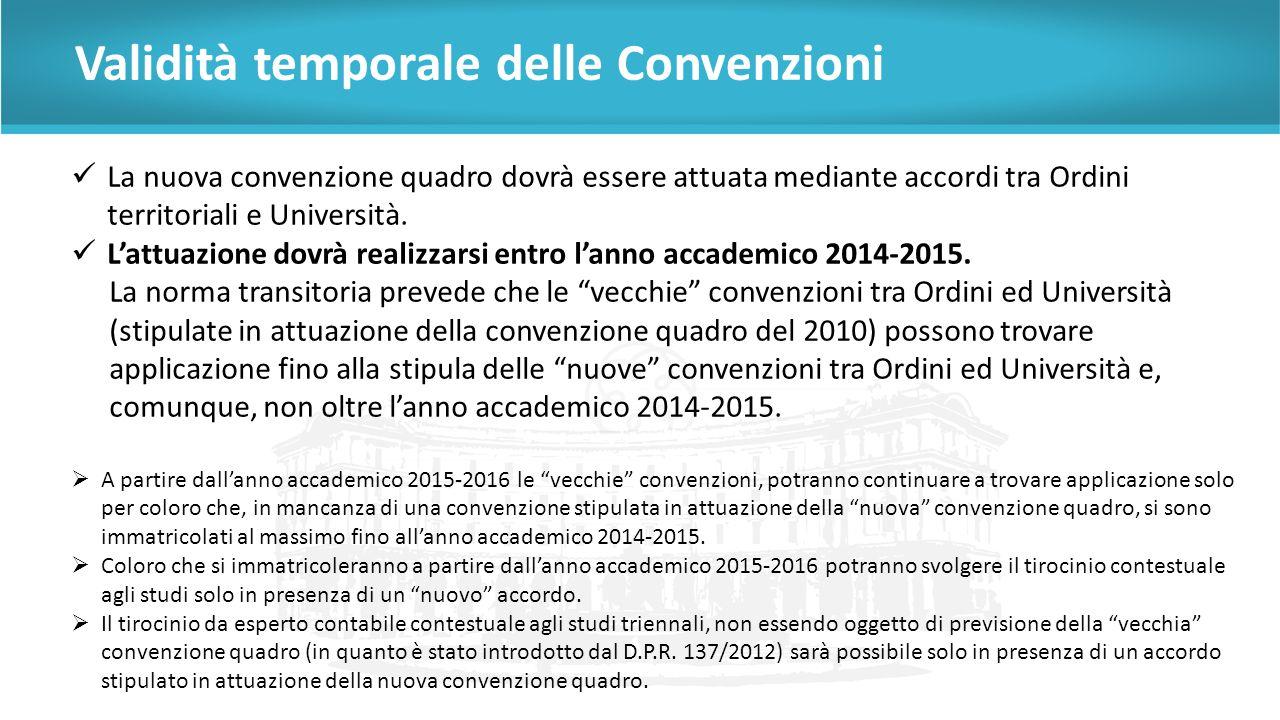 Validità temporale delle Convenzioni La nuova convenzione quadro dovrà essere attuata mediante accordi tra Ordini territoriali e Università.