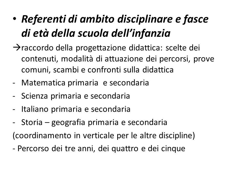 Referenti di ambito disciplinare e fasce di età della scuola dell'infanzia  raccordo della progettazione didattica: scelte dei contenuti, modalità di