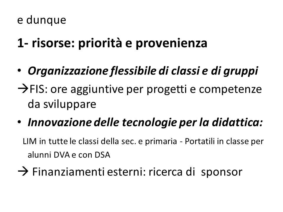 e dunque 1- risorse: priorità e provenienza Organizzazione flessibile di classi e di gruppi  FIS: ore aggiuntive per progetti e competenze da svilupp