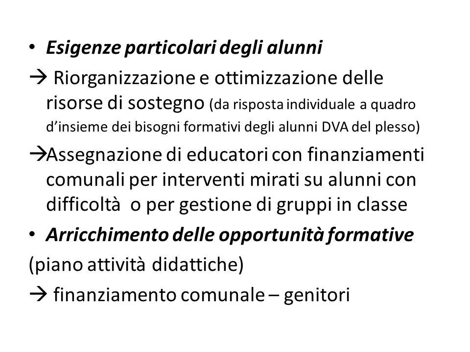 Esigenze particolari degli alunni  Riorganizzazione e ottimizzazione delle risorse di sostegno (da risposta individuale a quadro d'insieme dei bisogn