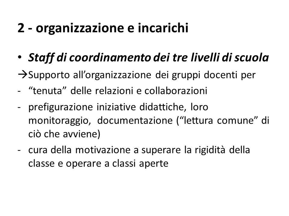 """2 - organizzazione e incarichi Staff di coordinamento dei tre livelli di scuola  Supporto all'organizzazione dei gruppi docenti per -""""tenuta"""" delle r"""
