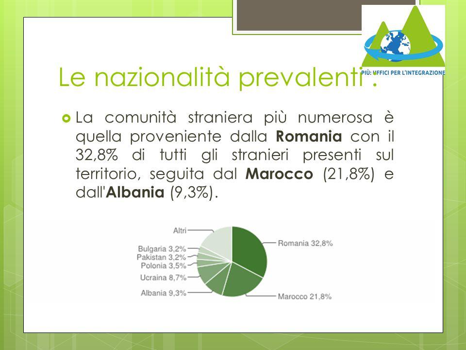 Le nazionalità prevalenti :  La comunità straniera più numerosa è quella proveniente dalla Romania con il 32,8% di tutti gli stranieri presenti sul t