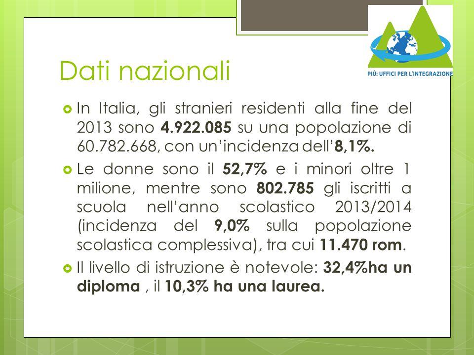 Dati nazionali  In Italia, gli stranieri residenti alla fine del 2013 sono 4.922.085 su una popolazione di 60.782.668, con un'incidenza dell' 8,1%. 