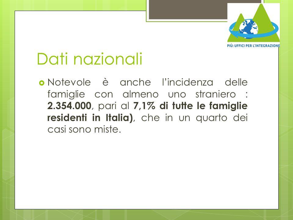Dati nazionali  Notevole è anche l'incidenza delle famiglie con almeno uno straniero : 2.354.000, pari al 7,1% di tutte le famiglie residenti in Ital