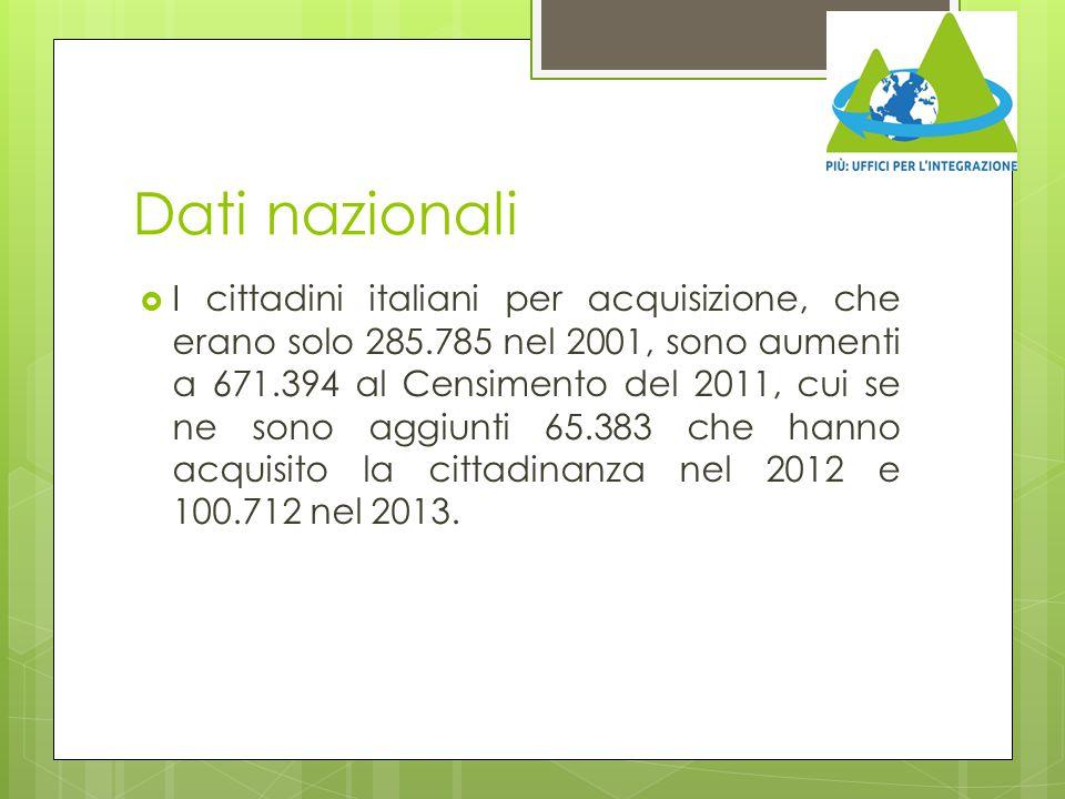 Dati nazionali  I cittadini italiani per acquisizione, che erano solo 285.785 nel 2001, sono aumenti a 671.394 al Censimento del 2011, cui se ne sono