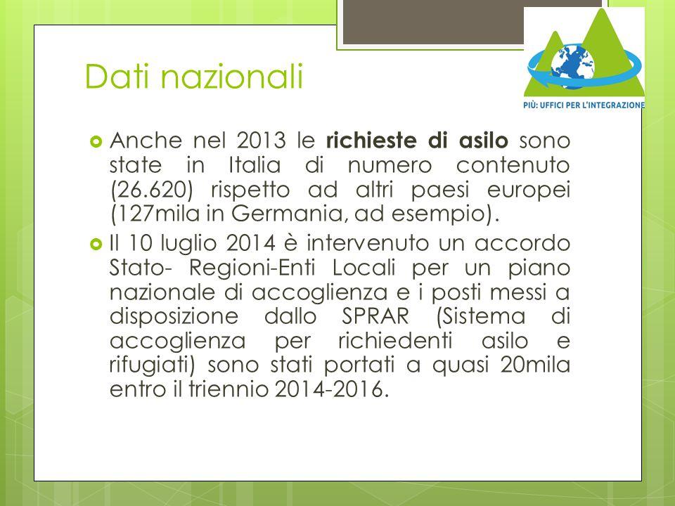 Dati nazionali  Anche nel 2013 le richieste di asilo sono state in Italia di numero contenuto (26.620) rispetto ad altri paesi europei (127mila in Ge