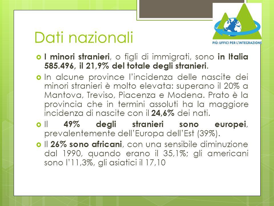 Dati nazionali  I minori stranieri, o figli di immigrati, sono in Italia 585.496, il 21,9% del totale degli stranieri.  In alcune province l'inciden