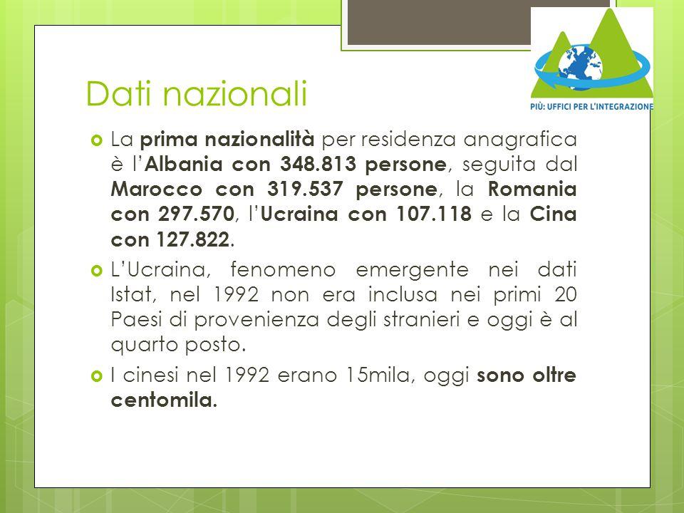 Dati nazionali  La prima nazionalità per residenza anagrafica è l' Albania con 348.813 persone, seguita dal Marocco con 319.537 persone, la Romania c