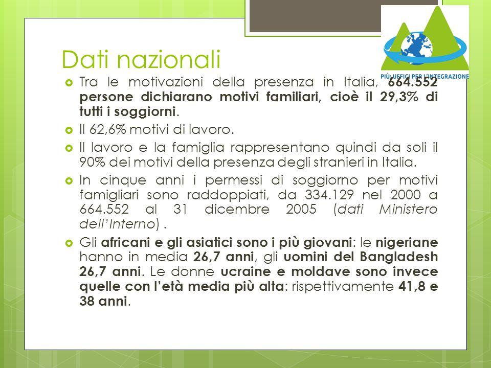 Dati nazionali  Tra le motivazioni della presenza in Italia, 664.552 persone dichiarano motivi familiari, cioè il 29,3% di tutti i soggiorni.  Il 62