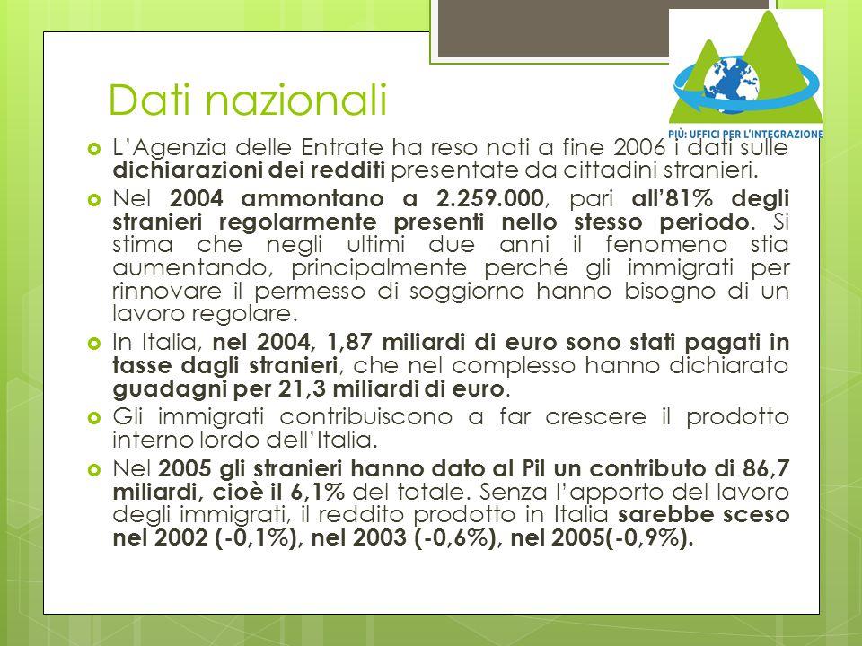 Dati nazionali  L'Agenzia delle Entrate ha reso noti a fine 2006 i dati sulle dichiarazioni dei redditi presentate da cittadini stranieri.  Nel 2004