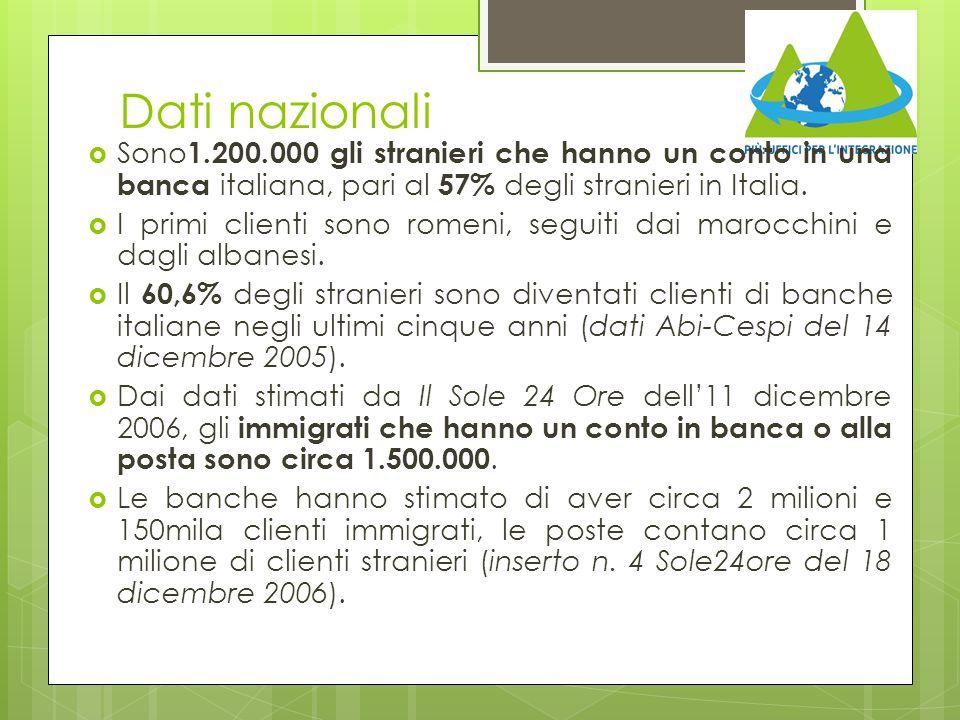 Dati nazionali  Sono 1.200.000 gli stranieri che hanno un conto in una banca italiana, pari al 57% degli stranieri in Italia.  I primi clienti sono