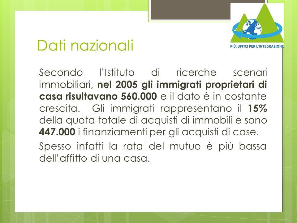 Dati nazionali Secondo l'Istituto di ricerche scenari immobiliari, nel 2005 gli immigrati proprietari di casa risultavano 560.000 e il dato è in costa