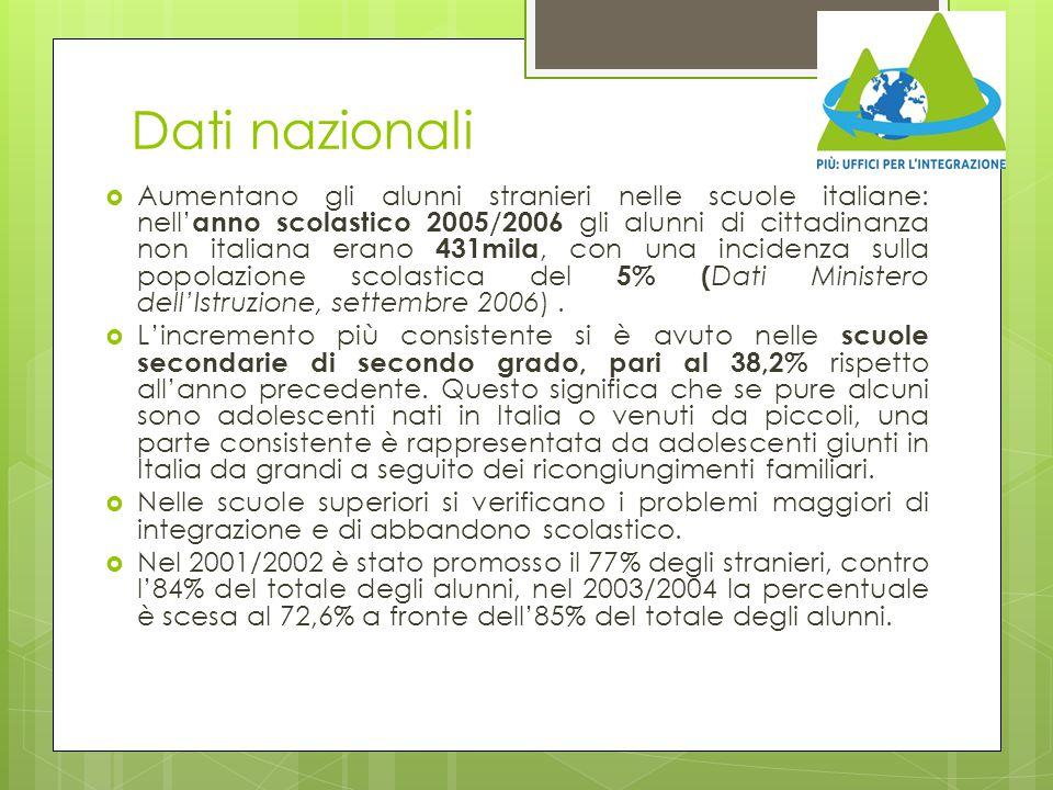 Dati nazionali  Aumentano gli alunni stranieri nelle scuole italiane: nell' anno scolastico 2005/2006 gli alunni di cittadinanza non italiana erano 4