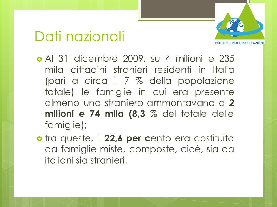 Dati nazionali  Al 31 dicembre 2009, su 4 milioni e 235 mila cittadini stranieri residenti in Italia (pari a circa il 7 % della popolazione totale) l