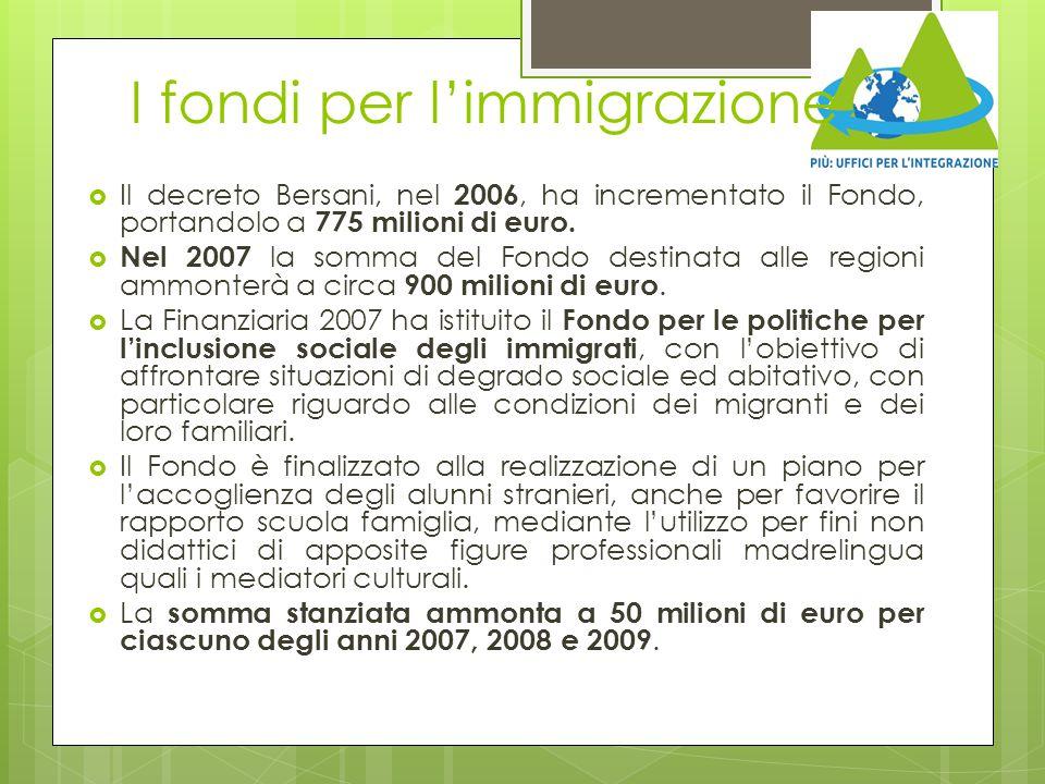 I fondi per l'immigrazione  Il decreto Bersani, nel 2006, ha incrementato il Fondo, portandolo a 775 milioni di euro.  Nel 2007 la somma del Fondo d