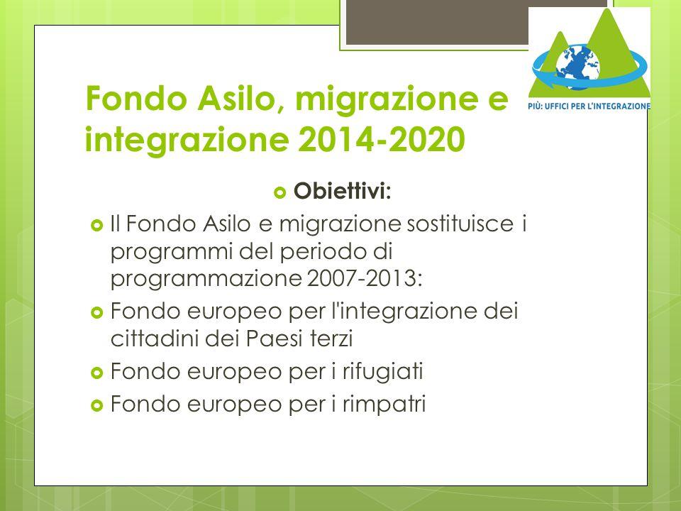 Fondo Asilo, migrazione e integrazione 2014-2020  Obiettivi:  Il Fondo Asilo e migrazione sostituisce i programmi del periodo di programmazione 2007