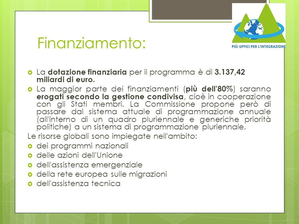 Finanziamento:  La dotazione finanziaria per il programma è di 3.137,42 miliardi di euro.  La maggior parte dei finanziamenti ( più dell'80% ) saran