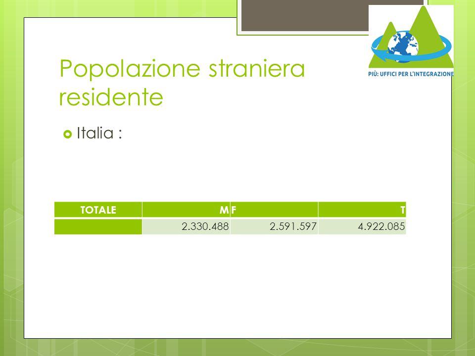 Popolazione straniera residente  In Abruzzo: TOTALE M 38.206 F 46.079 T 84.285