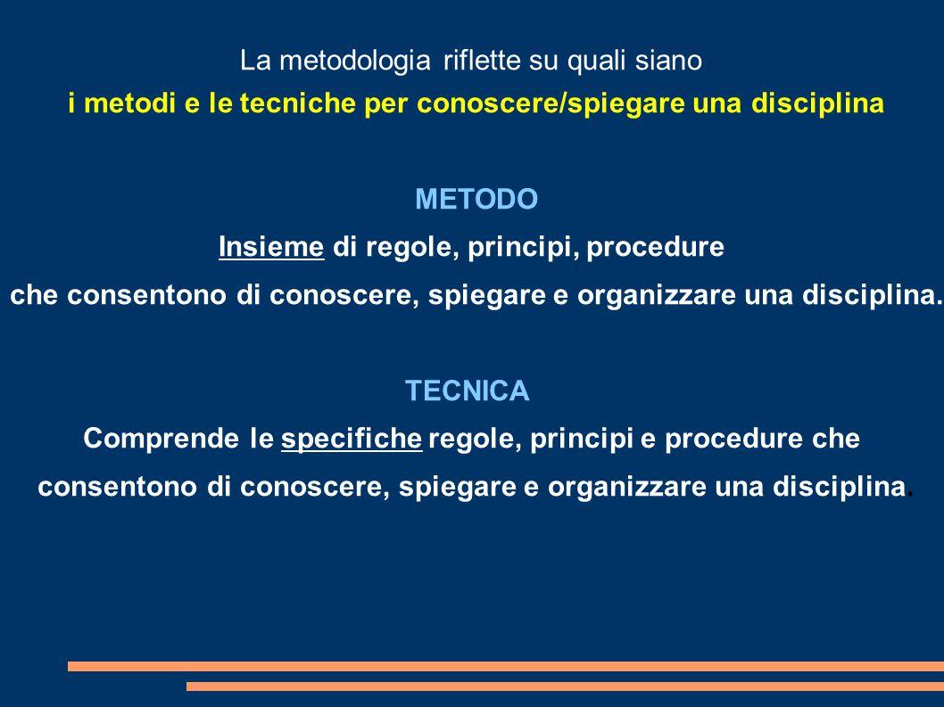 La metodologia riflette su quali siano i metodi e le tecniche per conoscere/spiegare una disciplina METODO Insieme di regole, principi, procedure che consentono di conoscere, spiegare e organizzare una disciplina.