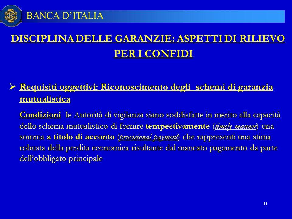 BANCA D'ITALIA 11 DISCIPLINA DELLE GARANZIE: ASPETTI DI RILIEVO PER I CONFIDI  Requisiti oggettivi: Riconoscimento degli schemi di garanzia mutualist