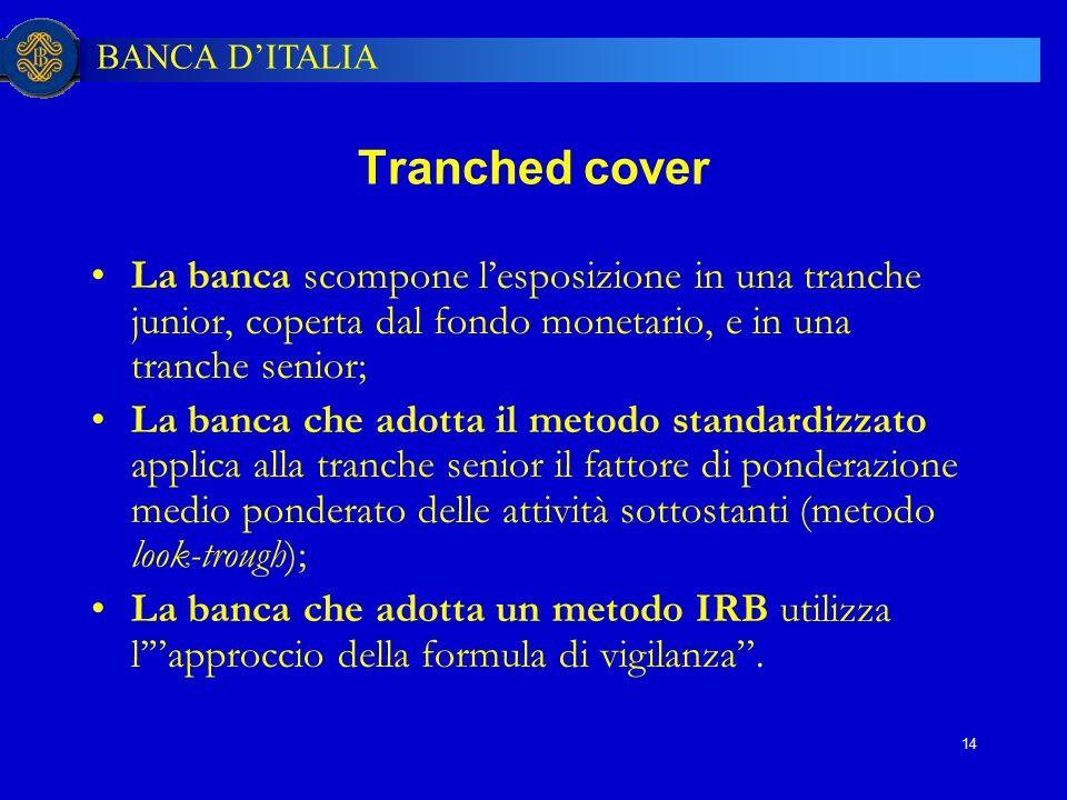 BANCA D'ITALIA 14 Tranched cover La banca scompone l'esposizione in una tranche junior, coperta dal fondo monetario, e in una tranche senior; La banca